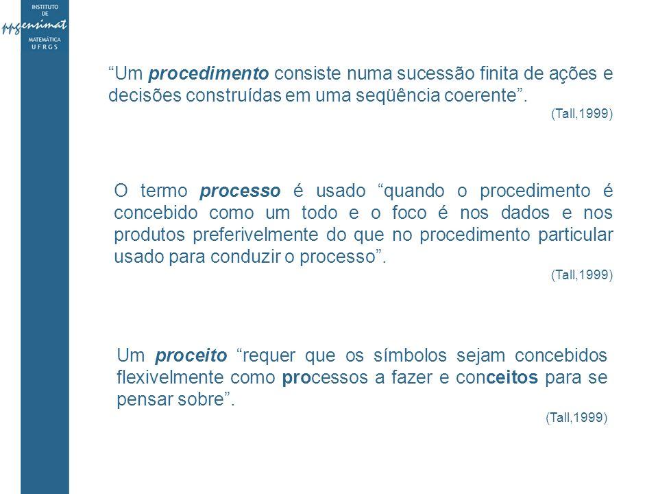 Um procedimento consiste numa sucessão finita de ações e decisões construídas em uma seqüência coerente .
