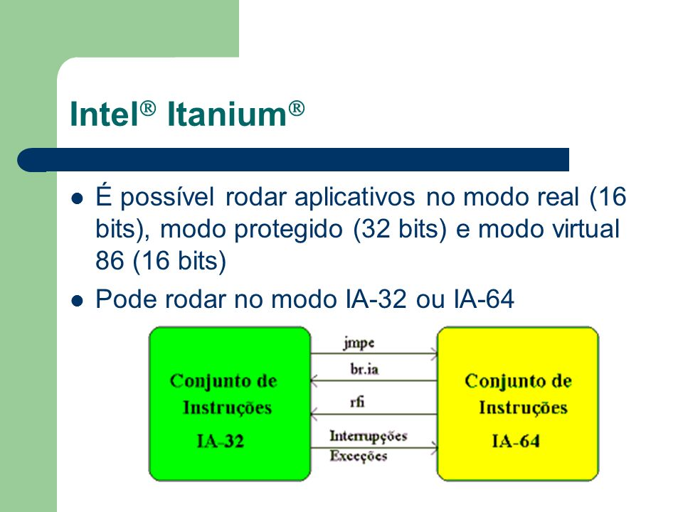 Intel Itanium É possível rodar aplicativos no modo real (16 bits), modo protegido (32 bits) e modo virtual 86 (16 bits)