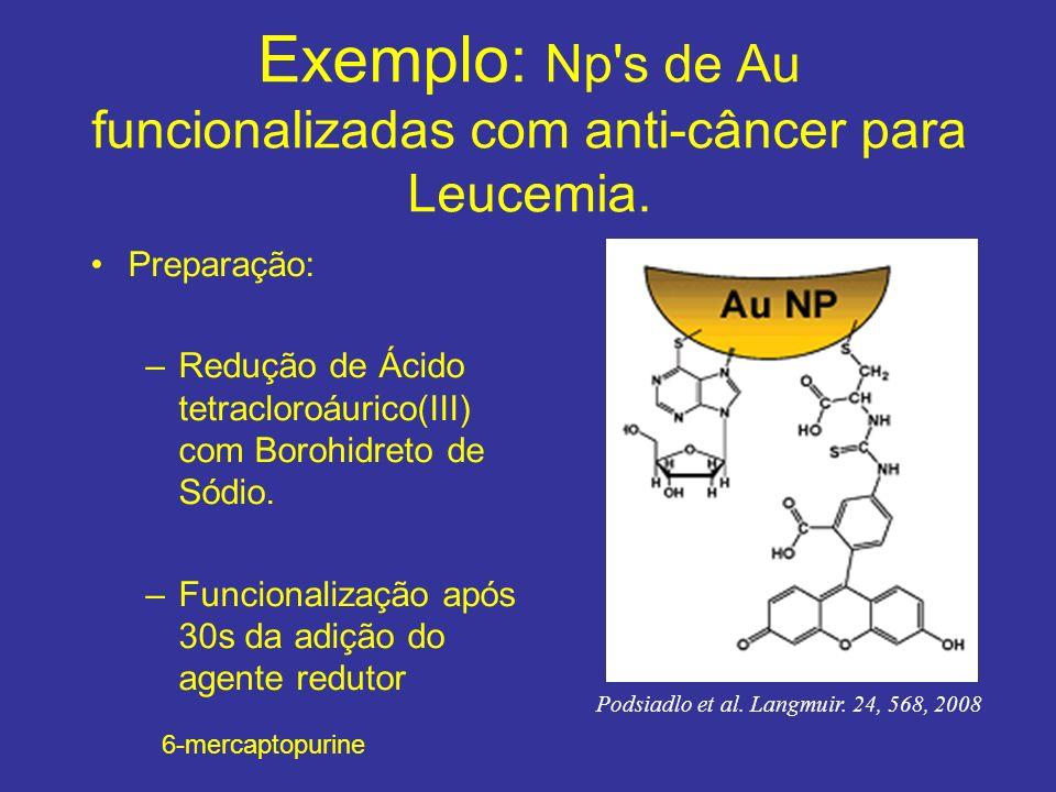 Exemplo: Np s de Au funcionalizadas com anti-câncer para Leucemia.