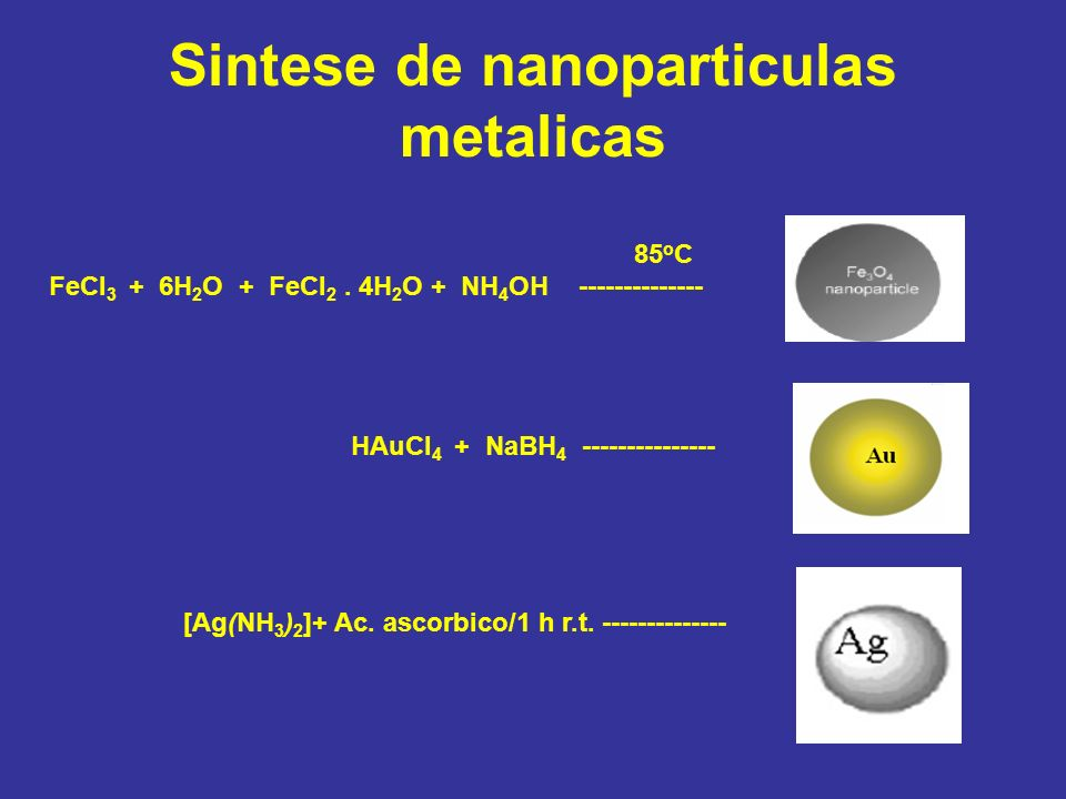 Sintese de nanoparticulas metalicas