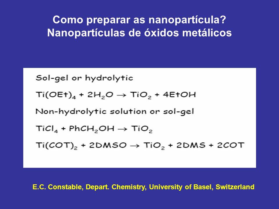 Como preparar as nanopartícula Nanopartículas de óxidos metálicos