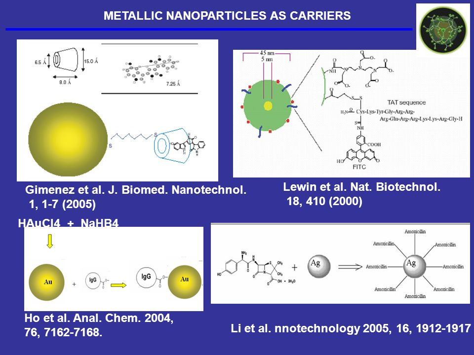 METALLIC NANOPARTICLES AS CARRIERS