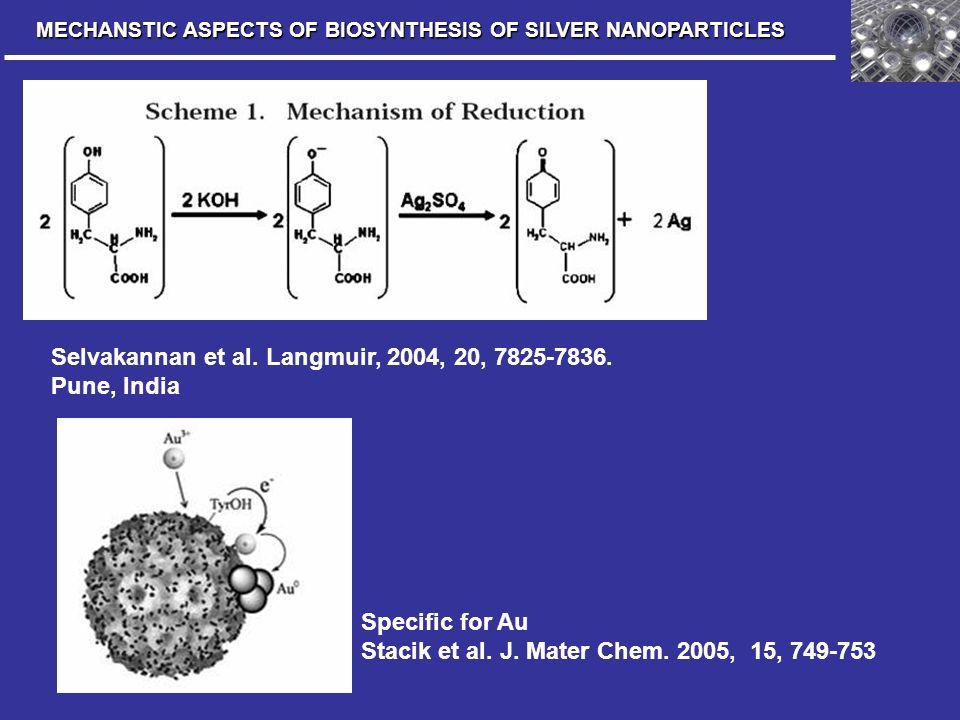 Selvakannan et al. Langmuir, 2004, 20, 7825-7836. Pune, India