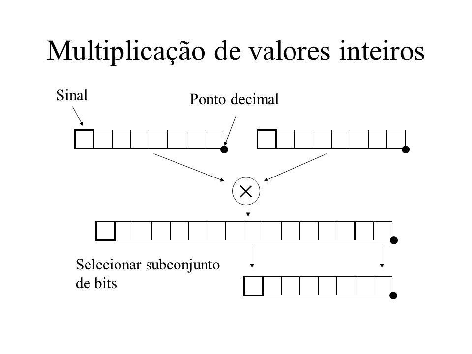 Multiplicação de valores inteiros