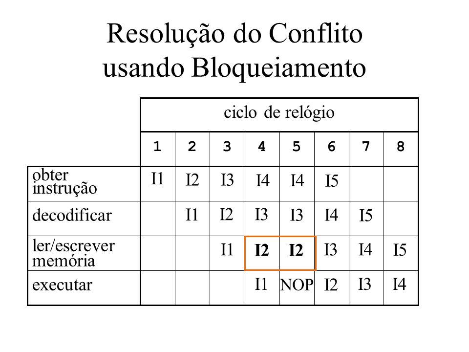 Resolução do Conflito usando Bloqueiamento