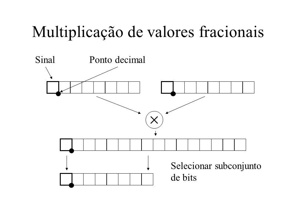 Multiplicação de valores fracionais