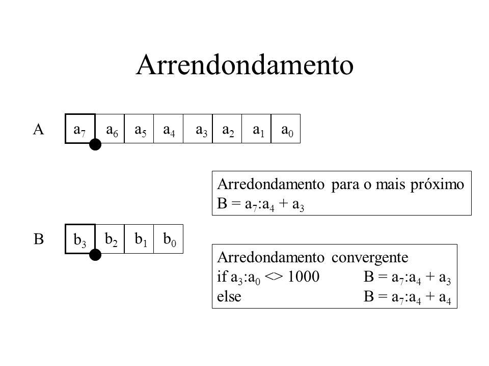 Arrendondamento A a7 a6 a5 a4 a3 a2 a1 a0