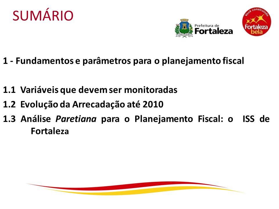SUMÁRIO 1 - Fundamentos e parâmetros para o planejamento fiscal