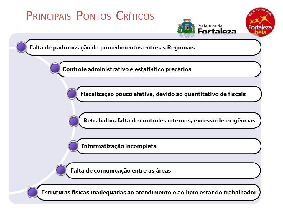 PRINCIPAIS PONTOS CRÍTICOS