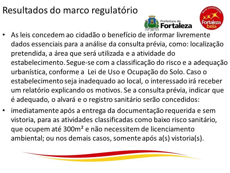Resultados do marco regulatório