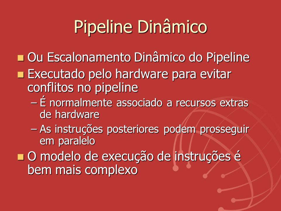 Pipeline Dinâmico Ou Escalonamento Dinâmico do Pipeline