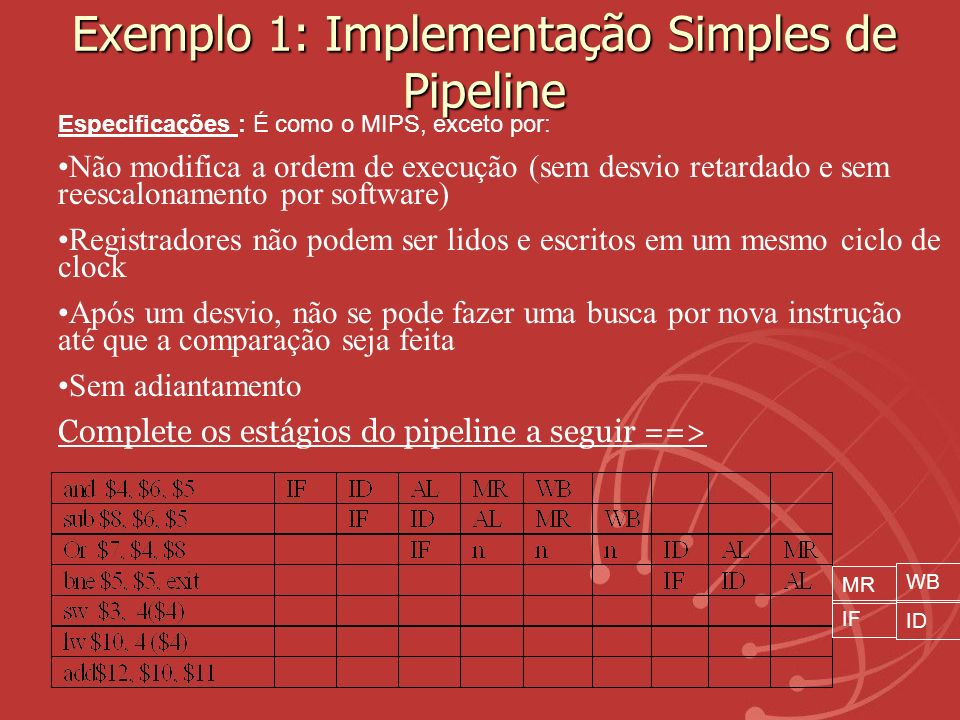 Exemplo 1: Implementação Simples de Pipeline