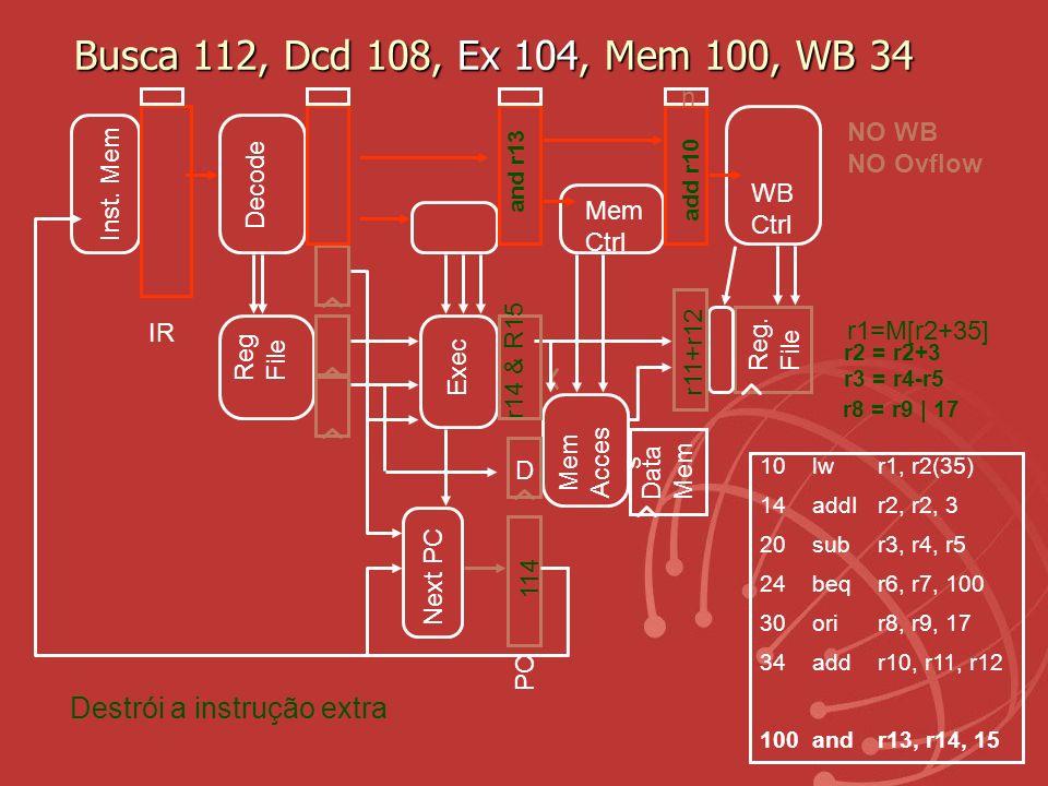 Busca 112, Dcd 108, Ex 104, Mem 100, WB 34 Destrói a instrução extra n