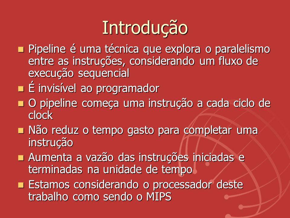 Introdução Pipeline é uma técnica que explora o paralelismo entre as instruções, considerando um fluxo de execução sequencial.