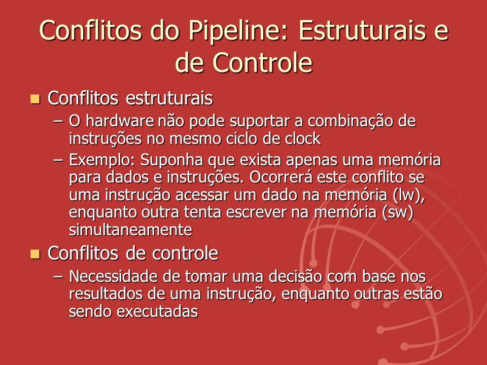 Conflitos do Pipeline: Estruturais e de Controle