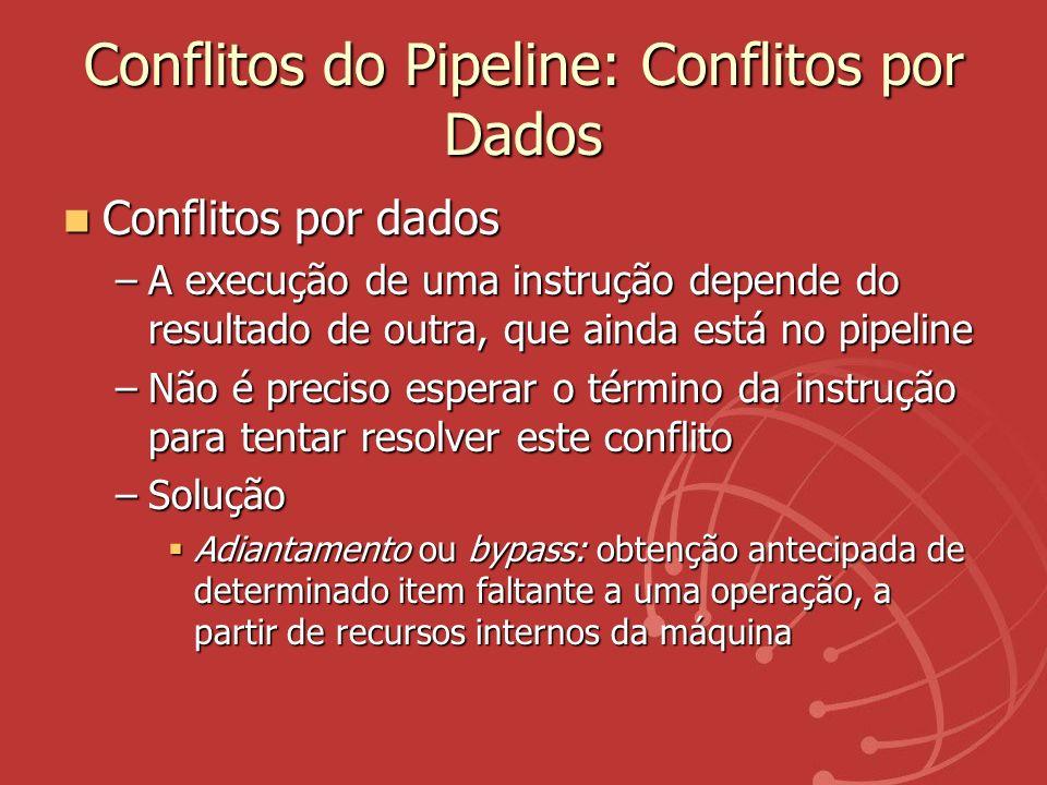 Conflitos do Pipeline: Conflitos por Dados