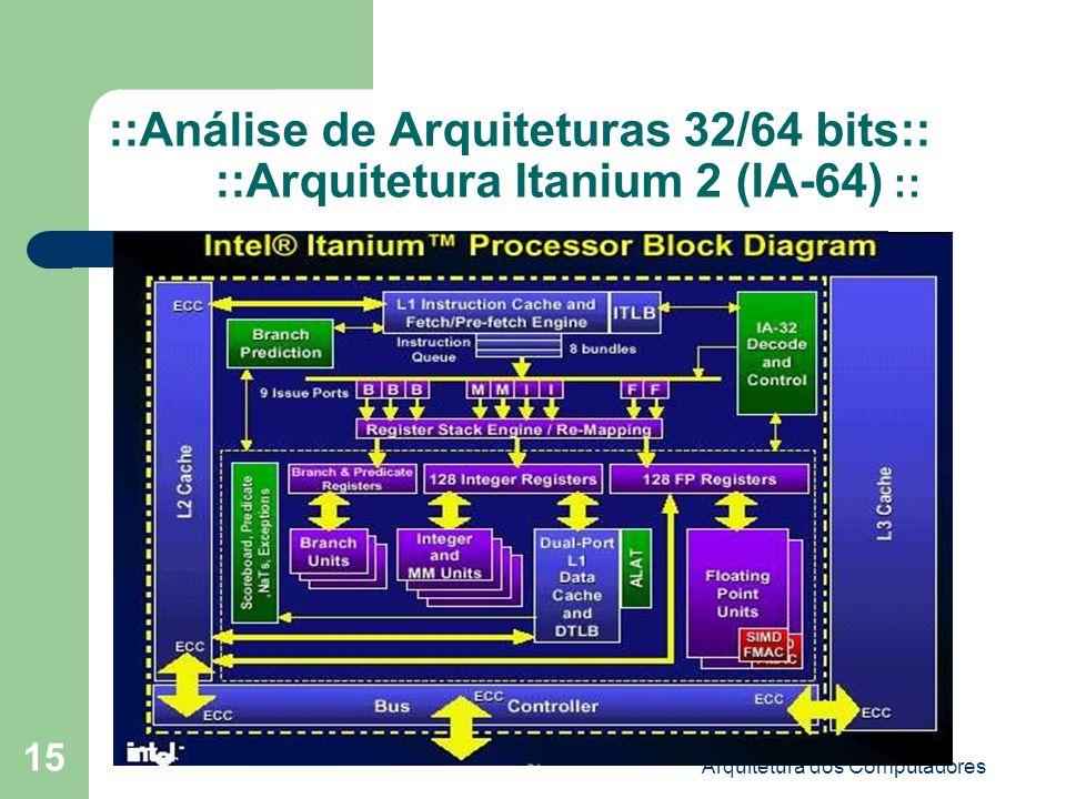 Arquitetura dos Computadores
