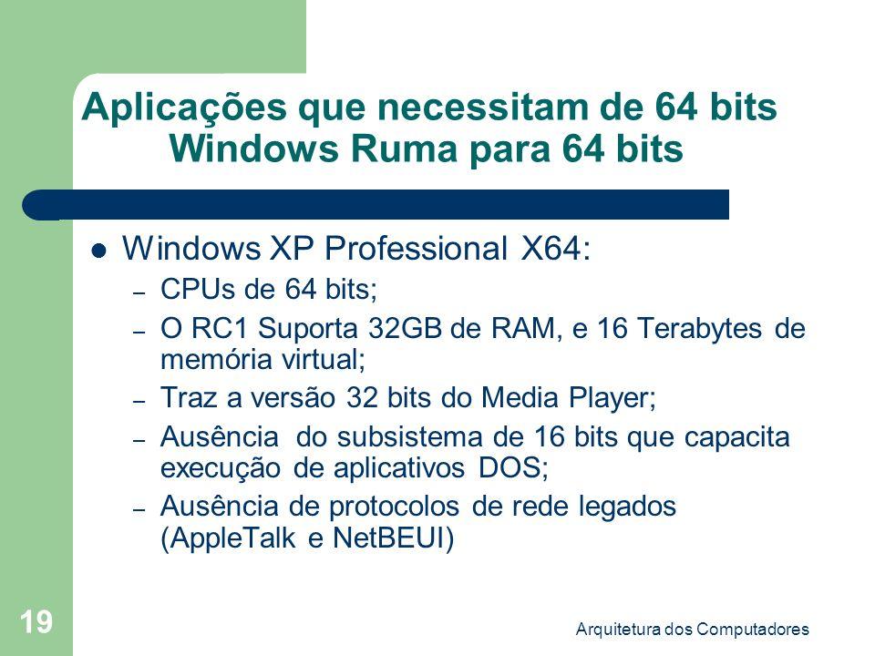 Aplicações que necessitam de 64 bits Windows Ruma para 64 bits
