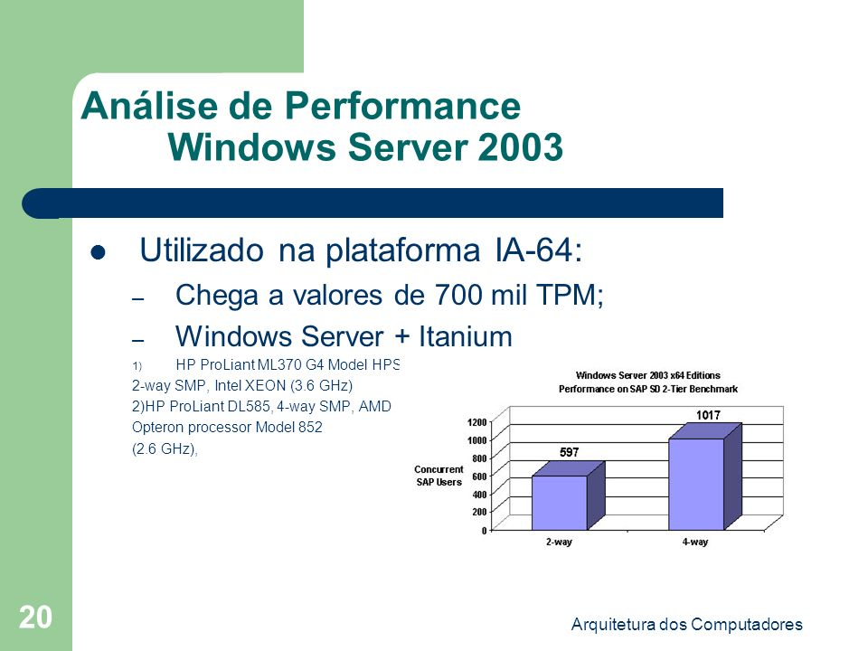 Análise de Performance Windows Server 2003