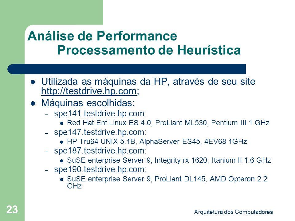 Análise de Performance Processamento de Heurística
