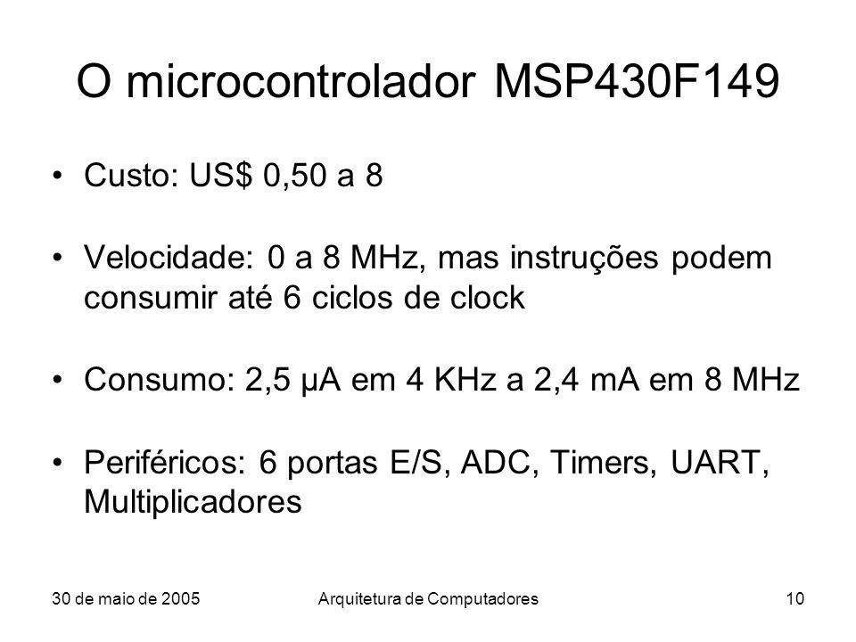 O microcontrolador MSP430F149