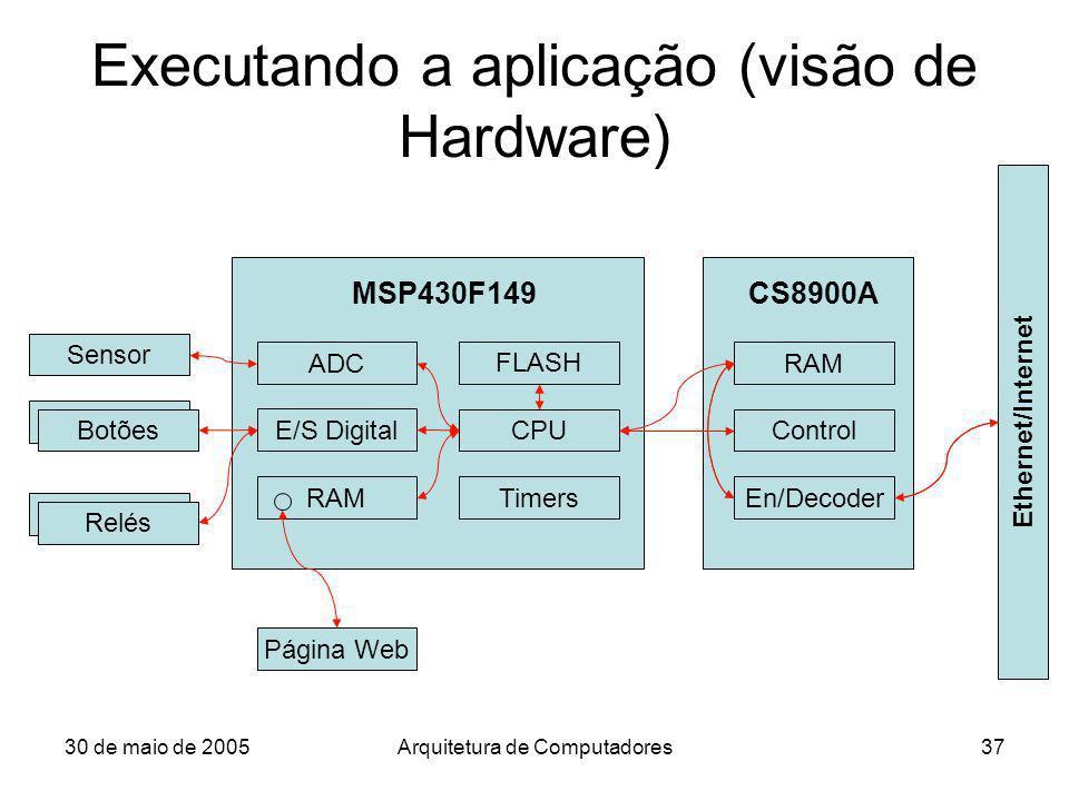 Executando a aplicação (visão de Hardware)