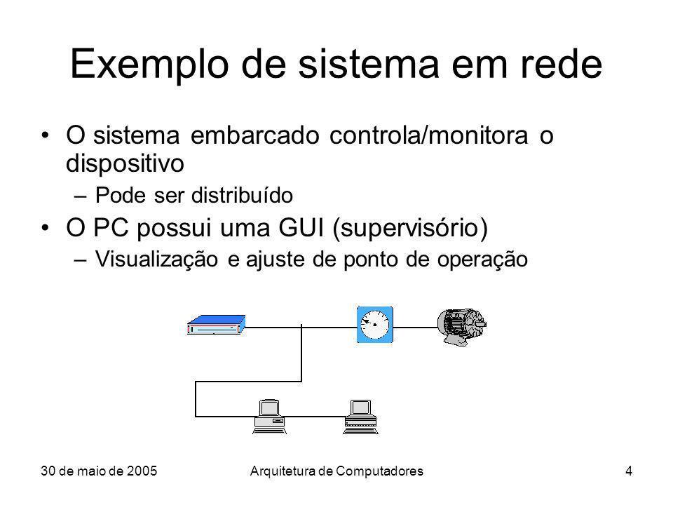 Exemplo de sistema em rede