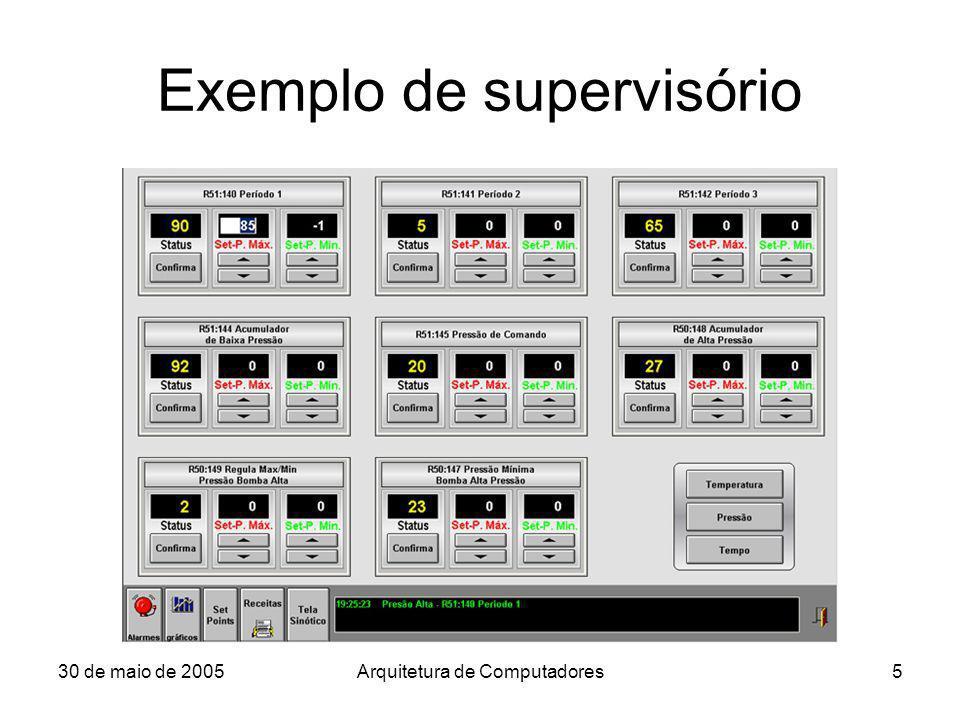 Exemplo de supervisório
