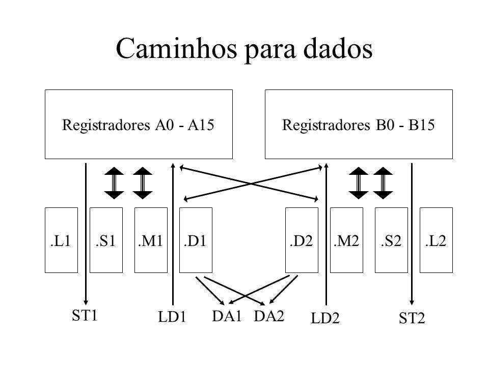 Caminhos para dados Registradores A0 - A15 Registradores B0 - B15 .L1