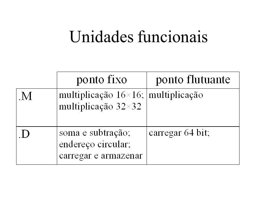 Unidades funcionais