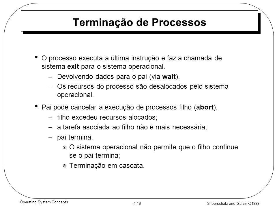 Terminação de Processos