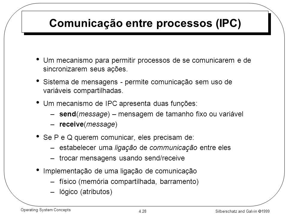Comunicação entre processos (IPC)