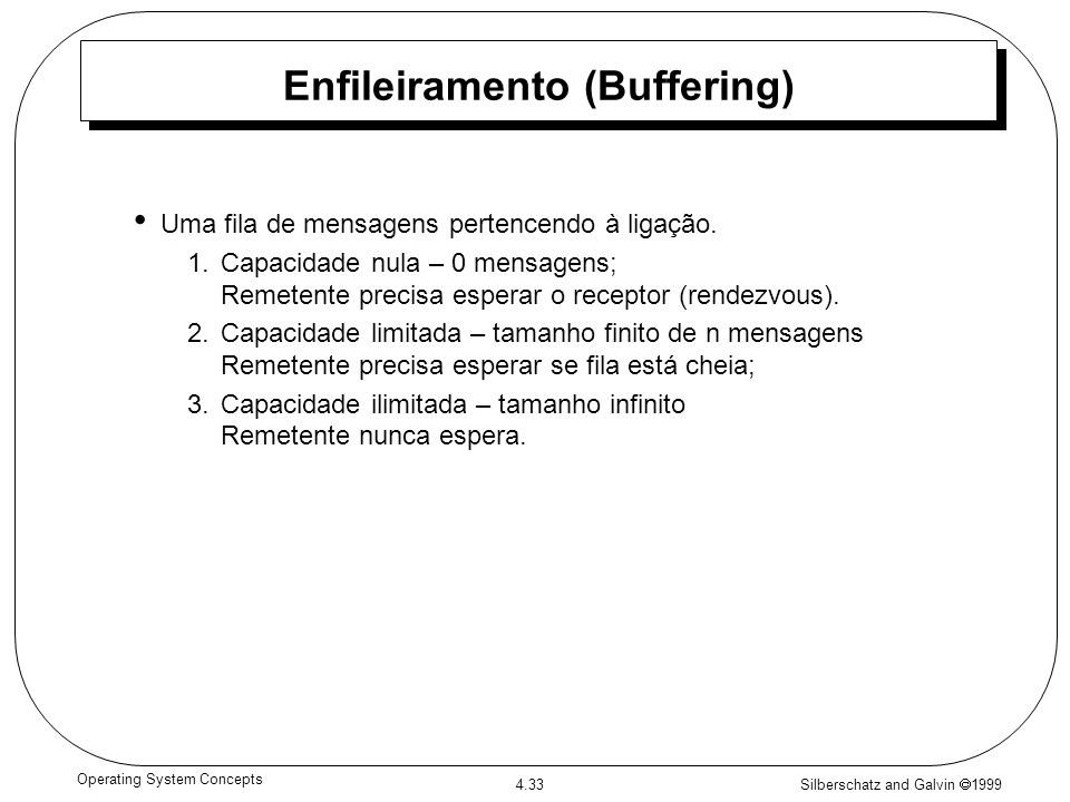 Enfileiramento (Buffering)