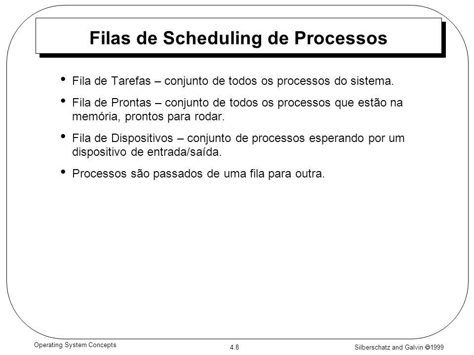 Filas de Scheduling de Processos