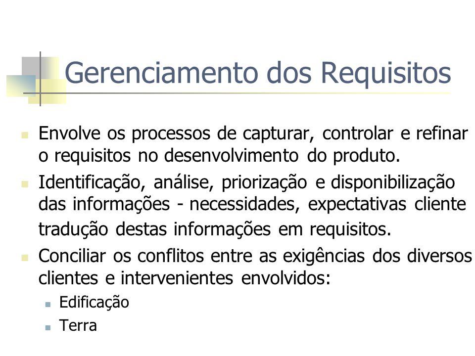 Gerenciamento dos Requisitos