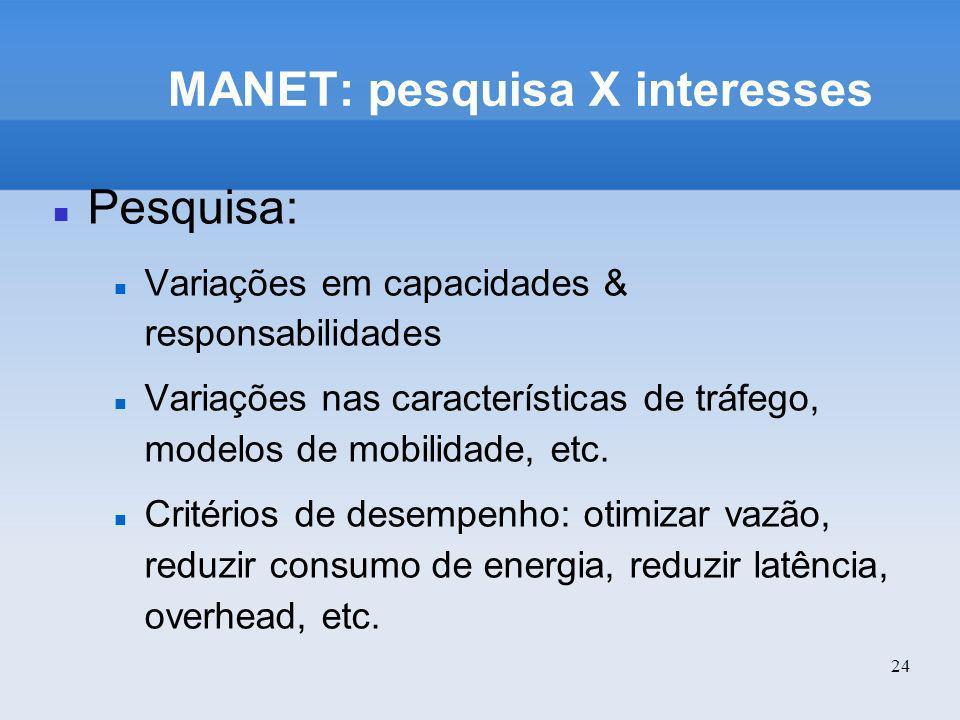MANET: pesquisa X interesses