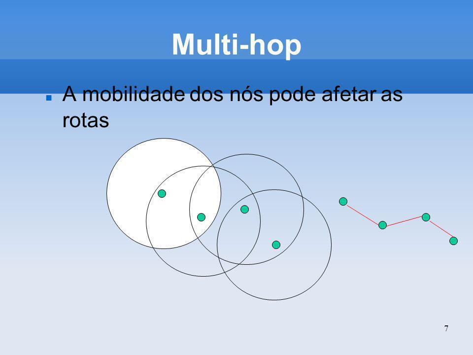 Multi-hop A mobilidade dos nós pode afetar as rotas