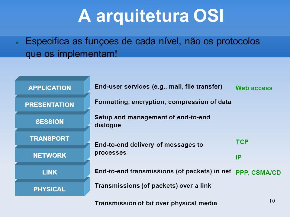 A arquitetura OSI Especifica as funçoes de cada nível, não os protocolos que os implementam! APPLICATION.