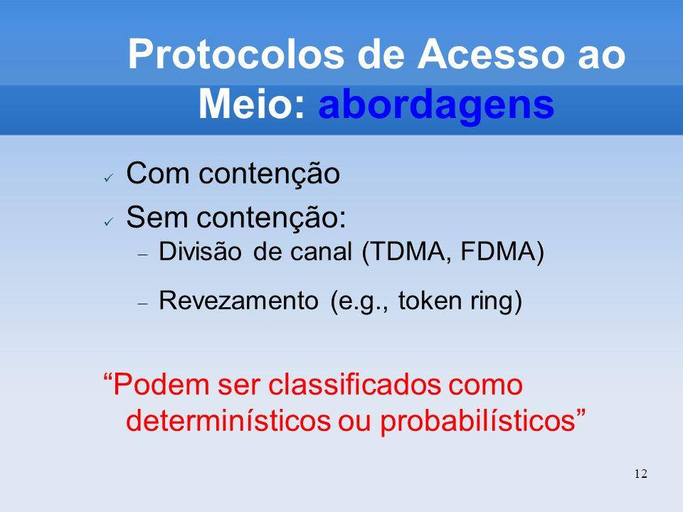 Protocolos de Acesso ao Meio: abordagens