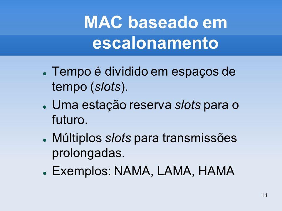 MAC baseado em escalonamento