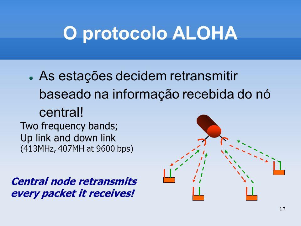 O protocolo ALOHA As estações decidem retransmitir baseado na informação recebida do nó central! Two frequency bands;