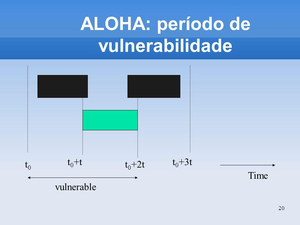 ALOHA: período de vulnerabilidade