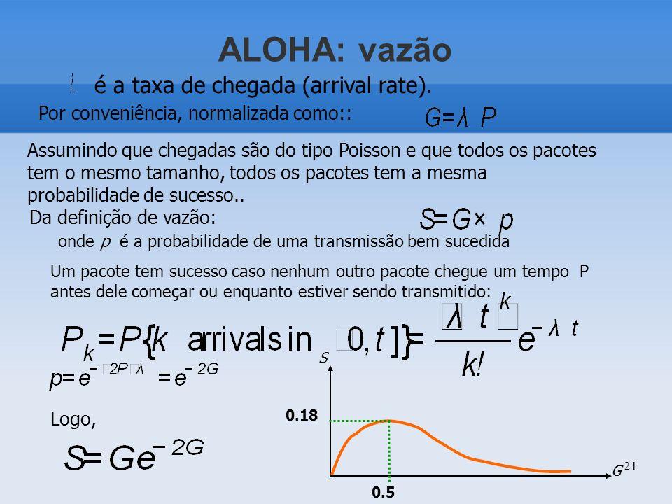 ALOHA: vazão é a taxa de chegada (arrival rate).