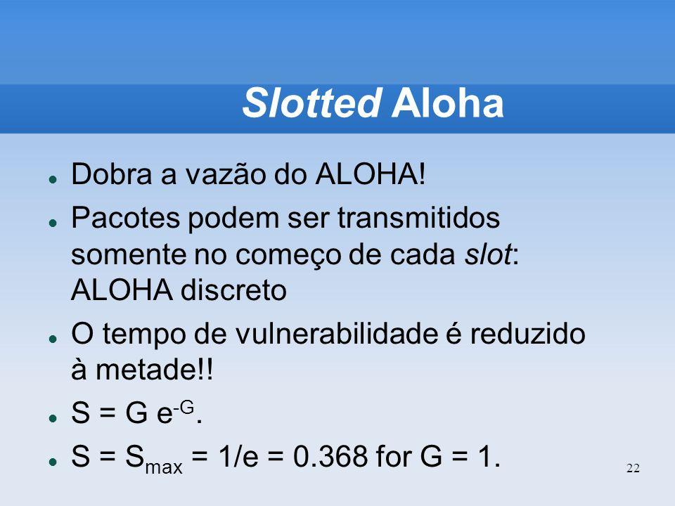 Slotted Aloha Dobra a vazão do ALOHA!