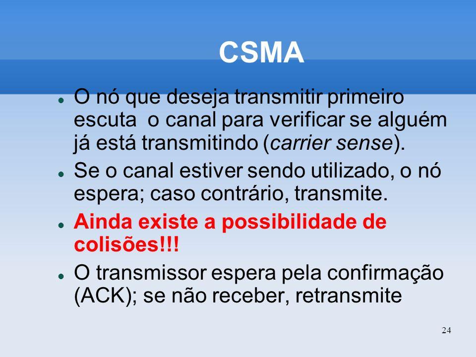 CSMA O nó que deseja transmitir primeiro escuta o canal para verificar se alguém já está transmitindo (carrier sense).