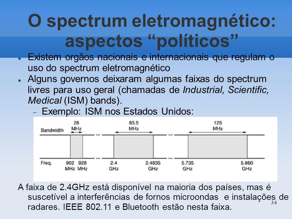 O spectrum eletromagnético: aspectos políticos