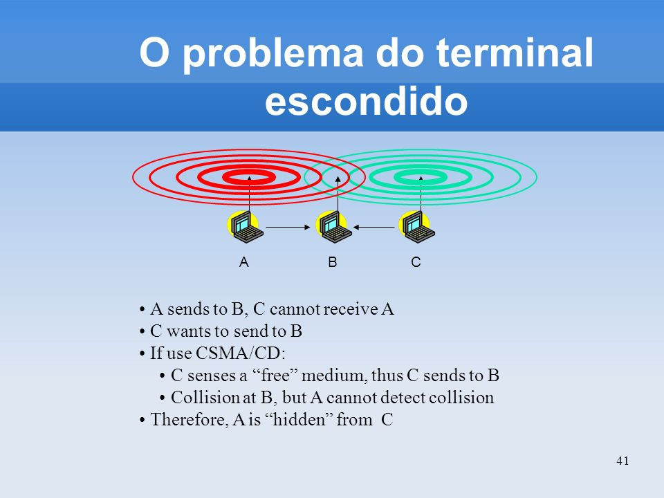 O problema do terminal escondido