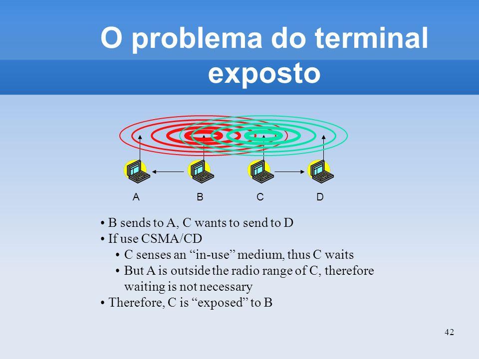O problema do terminal exposto