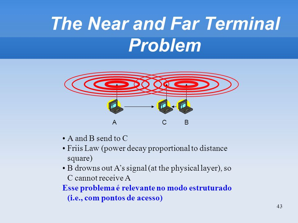 The Near and Far Terminal Problem