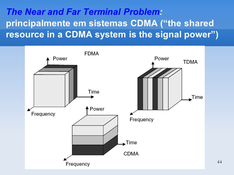 The Near and Far Terminal Problem: principalmente em sistemas CDMA ( the shared resource in a CDMA system is the signal power )‏